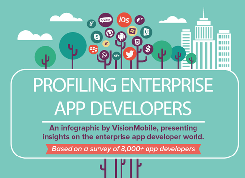 enterprise apps