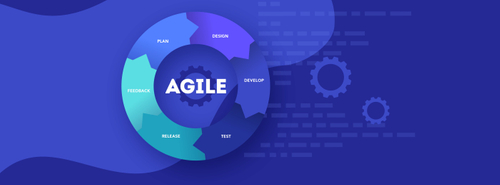 Modern software development with agile methods
